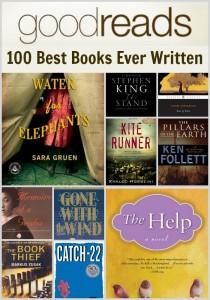 Top 100 most popular books